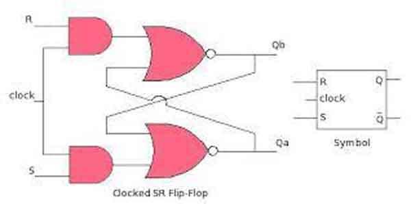 Ý nghĩa của flop trong Kpop và Facebook là gì